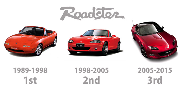 img_roadster_02.jpg